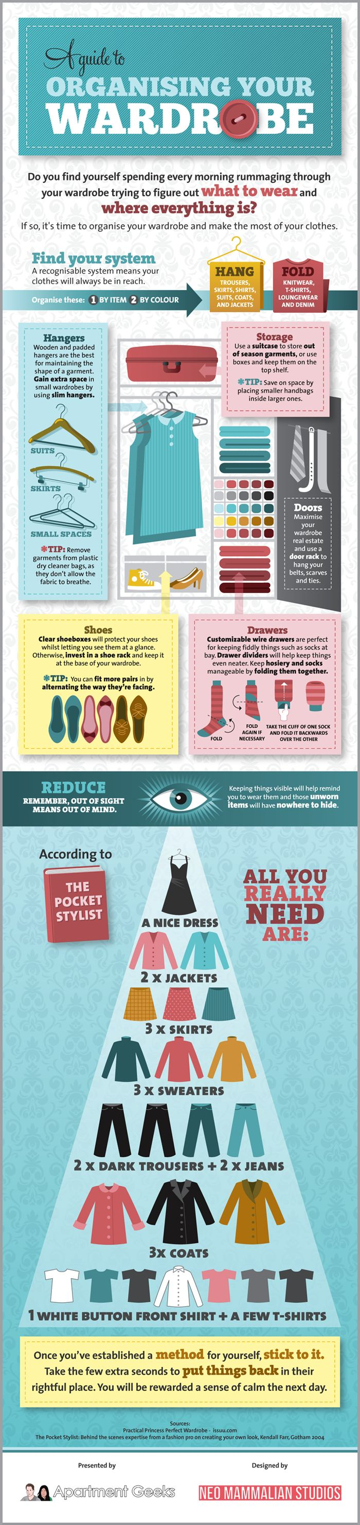 A guide to organizing your wardrobe [Infographic]...I love to have an organized closet...and it is very important to me to know & have easy access to every item I own...I would really like to pare down what I do have though to mimic the very few items that at essentials on this list-- this is a must, I can't even fit all the clean clothes in the closet!