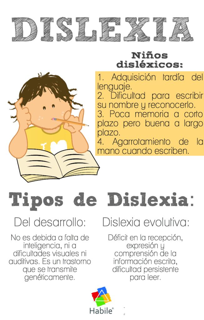 dislexiatipos-infografc3ada-bloggesvin.png (653×1024)