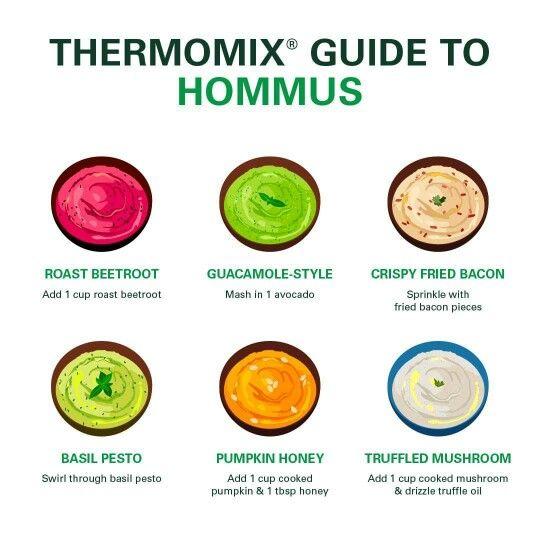 14 besten Thermomix dips Bilder auf Pinterest | Küchen, Rezepte und Dips