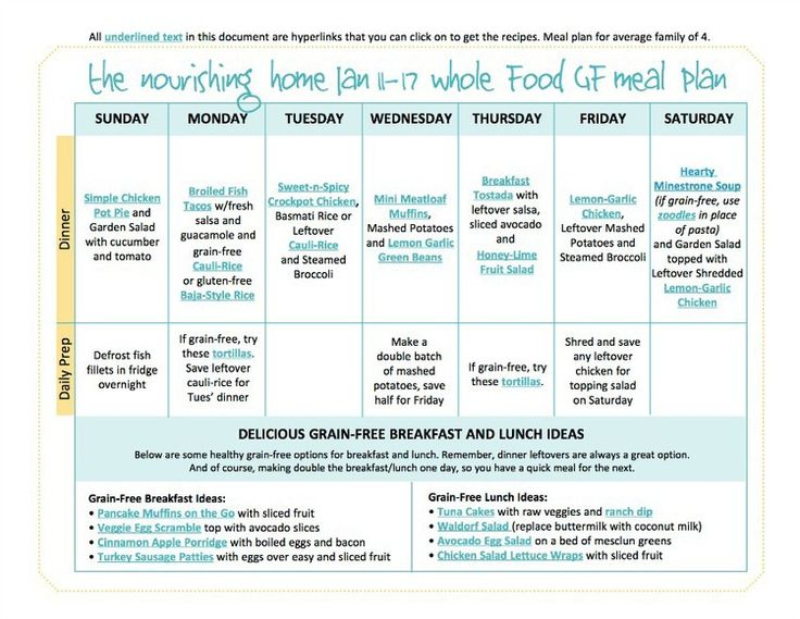 100 best Mastering Meal Planning images on Pinterest Meals - meal plans
