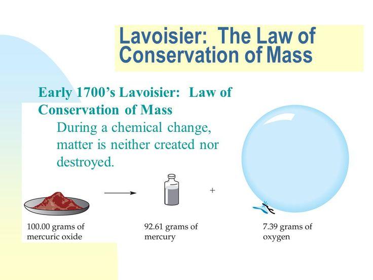 Conservation of mass worksheet high school