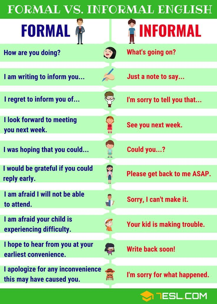 Useful Formal and Informal Expressions in English Writing, Word