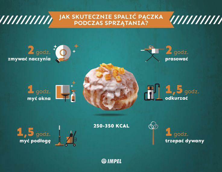 ile kalorii ma pączek.jpg (Obrazek JPEG, 2989×2320pikseli) - Skala (28%)