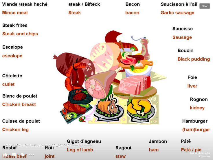 La viande vocabulaire cuisine manger et boire - La cuisine en espagnol ...