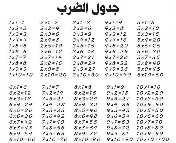 نتيجة بحث الصور عن جدول الضرب Words Arabic Worksheets Worksheets