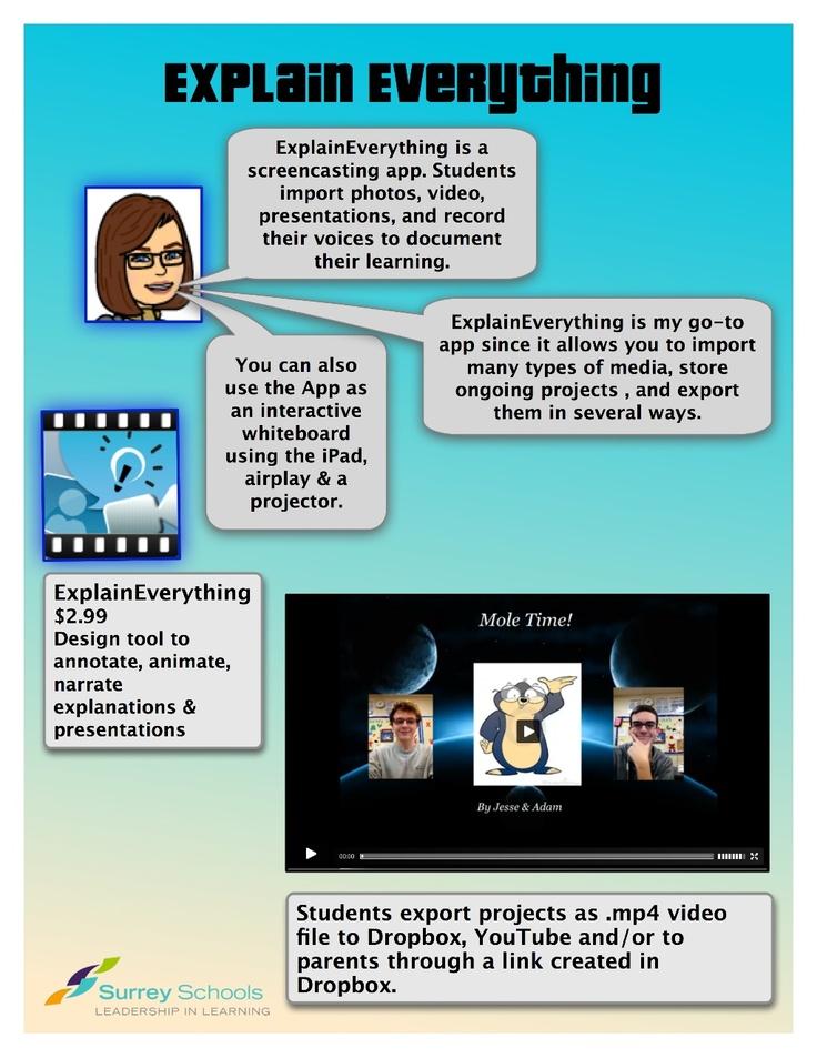Explain Everything-app-tutorial by Lisa Domeier de Suarez via Slideshare