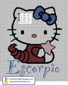 The 25 best Hello kiti ideas on Pinterest  Hello kitty Peluche