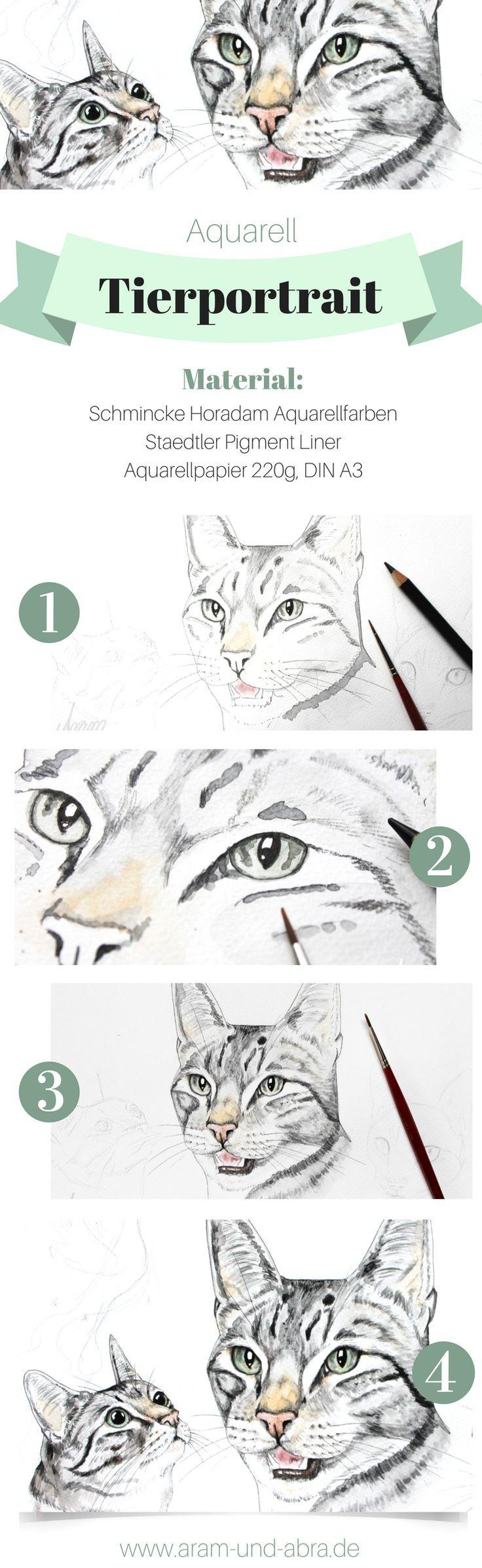 Schritt für Schritt: Tiere malen in Aquarell (mit Bildern ...