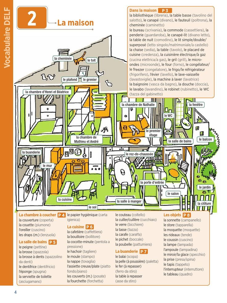 Les 75 meilleures images concernant homeschool sur Pinterest