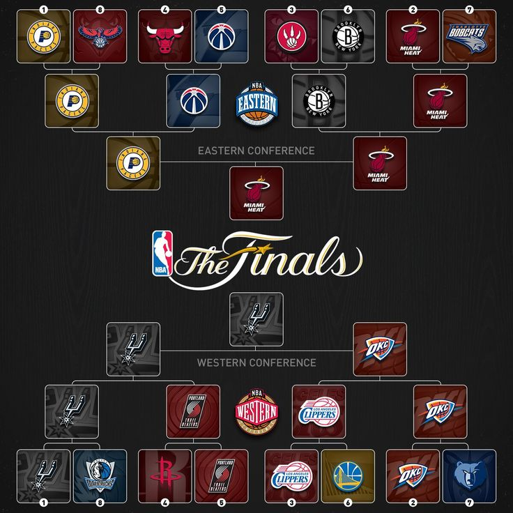 Breaking Down the Pacers' 2013-14 Schedule | THE OFFICIAL SITE OF ...