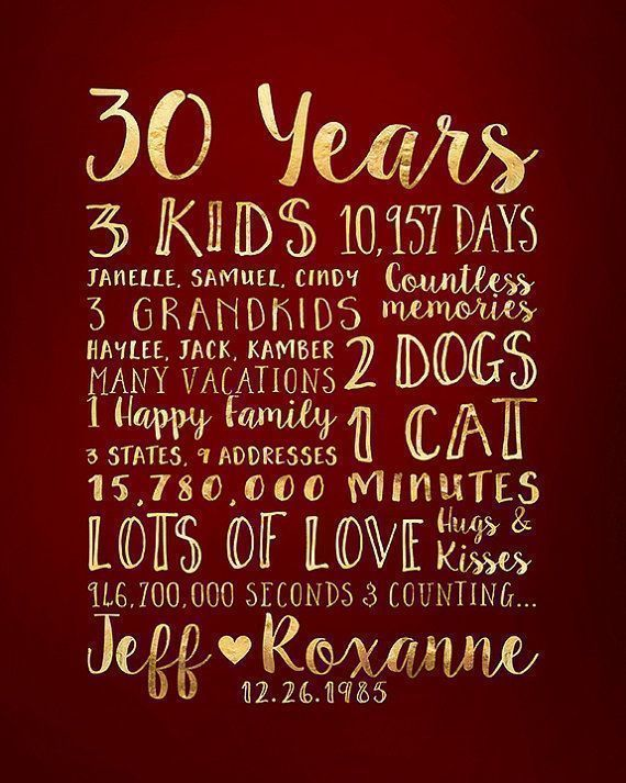 30 Year Anniversary Gift, Gift for Parents Anniversary, Kids, Grandchildren, Mom and Dad, 30th Wedding Anniversary, Family Quotes #marriagegoals #ad #ParentingAnniversary #weddinganniversaryquotes #weddinganniversarygifts