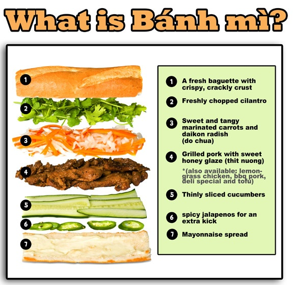 vietnamese banh mi! Have to pull out doughy part of bread and make the ...