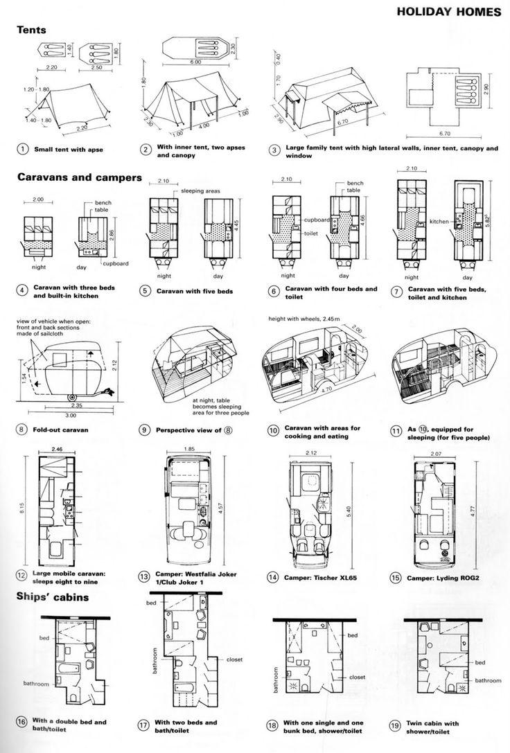 17 best images about medidas ergonomia on pinterest for Neufert mesas