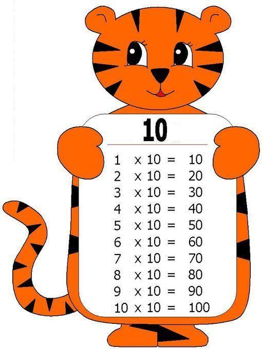 Tafel van 10 - met antwoorden  (aangepaste versie van http://www.pinterest.com/source/proyectosytrabajosescolares.com/)