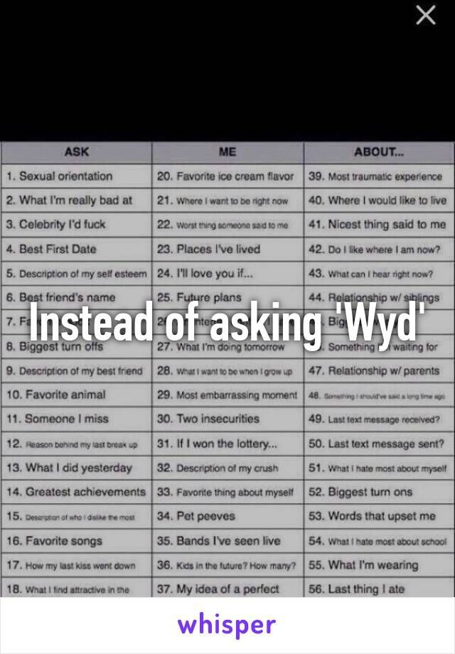 Instead of asking 'Wyd'