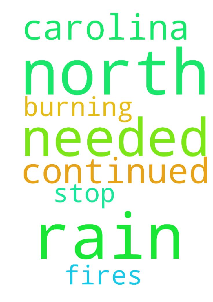 Continued prayers needed for rain in North Carolina. - Continued prayers needed for rain in North Carolina. Jesus please let the fires stop burning. Thank you, Amen. Posted at: https://prayerrequest.com/t/obt #pray #prayer #request #prayerrequest