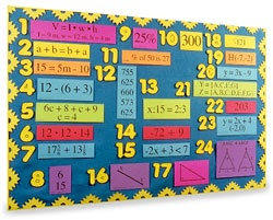 Pre-Algebra Mountain Math Kit - Bulletin board kit with questions set up for every unit. Use as daily warm up to keep students constantly reviewing.