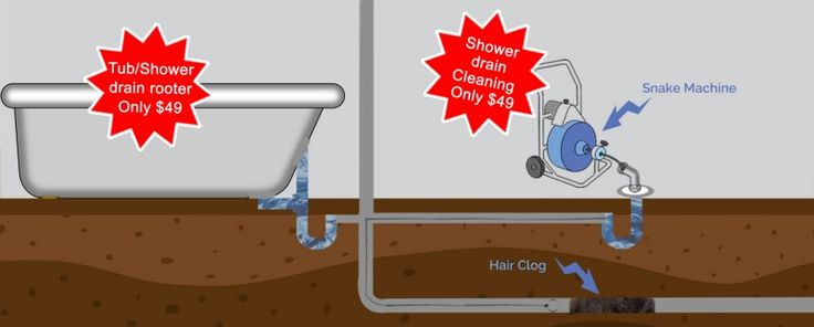 Considerations to Make Before you Choose the Drain Cleaning and repairing Service Company While #installing #water #heater and #gas #pipe for your residential or #commercial spaces, you always need a helping of commercial #plumbing and #drain #cleaning and repair service providers in #Los #Angeles