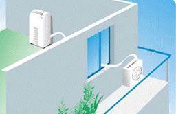 Pourquoi choisir un climatiseur mobile split ?