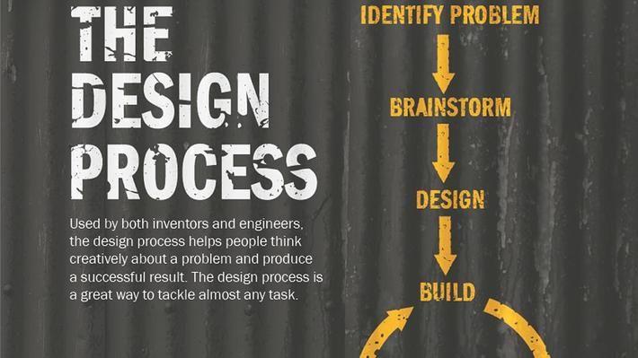 Classroom Design Process : Best design process images on pinterest engineering