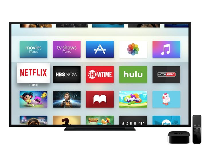 Appky na Apple TV budú odteraz väčšie, až dvadsaťnásobne  https://www.macblog.sk/2017/appky-apple-tv-budu-odteraz-vacsie-az-dvadsatnasobne