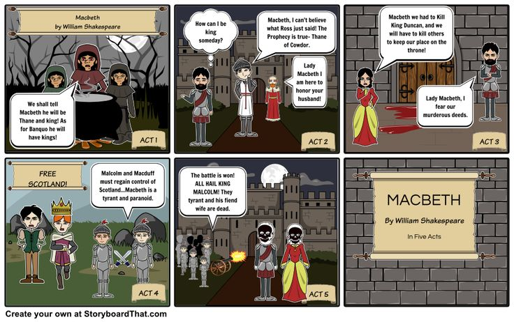 an analysis of the tragic hero in macbeth by william shakespeare Shakespeare's play about a scottish nobleman and his wife who murder their king for his throne charts the extremes of ambition and guilt first staged in 1606, macbeth's three witches and other dark imagery have entered our collective imaginationread a character analysis of macbeth , plot summary, and important quotes.