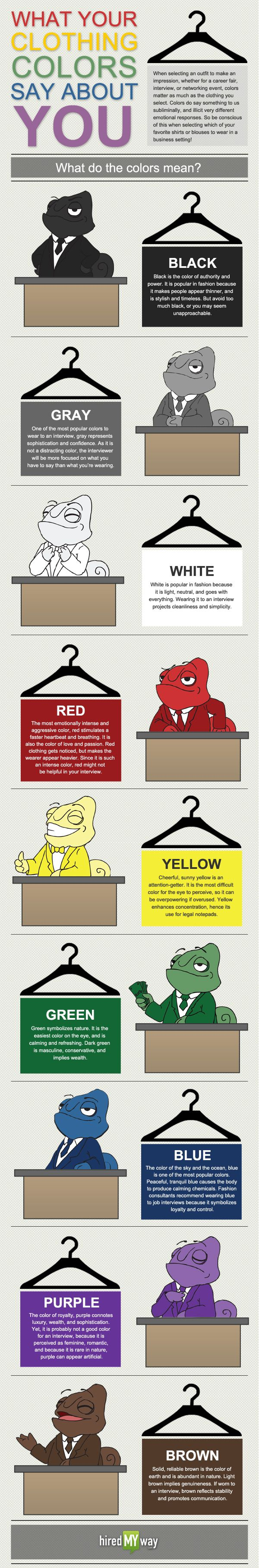 Choosing a right outfit to give your best impression, whether you are going for interview, or office event, colors get first noticed than your clothing. Mostly people do not know what colors do say to us in deeply and make different emotion responses. The following infographic will review what your clothing colors say about your personality and thinking. So be wisely select your clothing.  http://ipadfour.blogspot.com/2013/03/what-your-clothing-colors-say-about-your-personality.html #colors