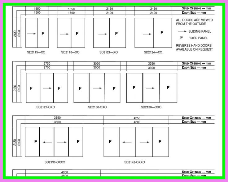 80 reference of smallest patio door size in 2020 Sliding