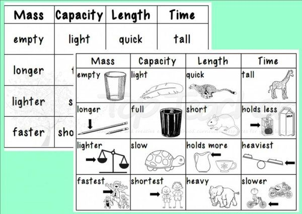 Innovative Classroom Worksheets : Best images about pre primary measurement on pinterest