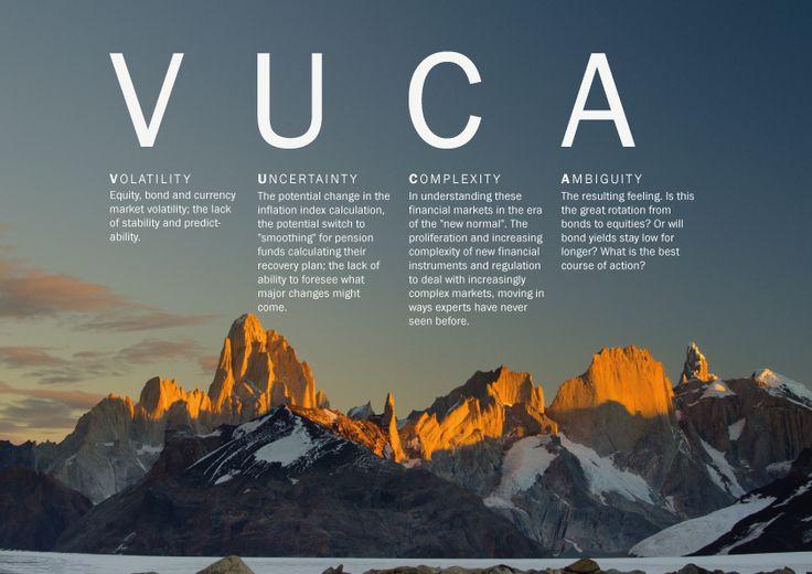 vuca-copy.png 842×595 pixels