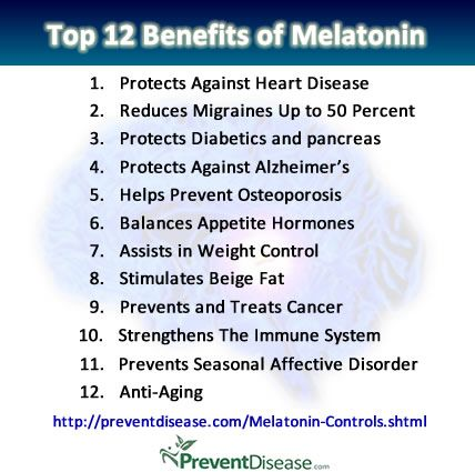 Melatonin Controls Our Cycles, Mood, Reproduction, Weight and Even Cancer