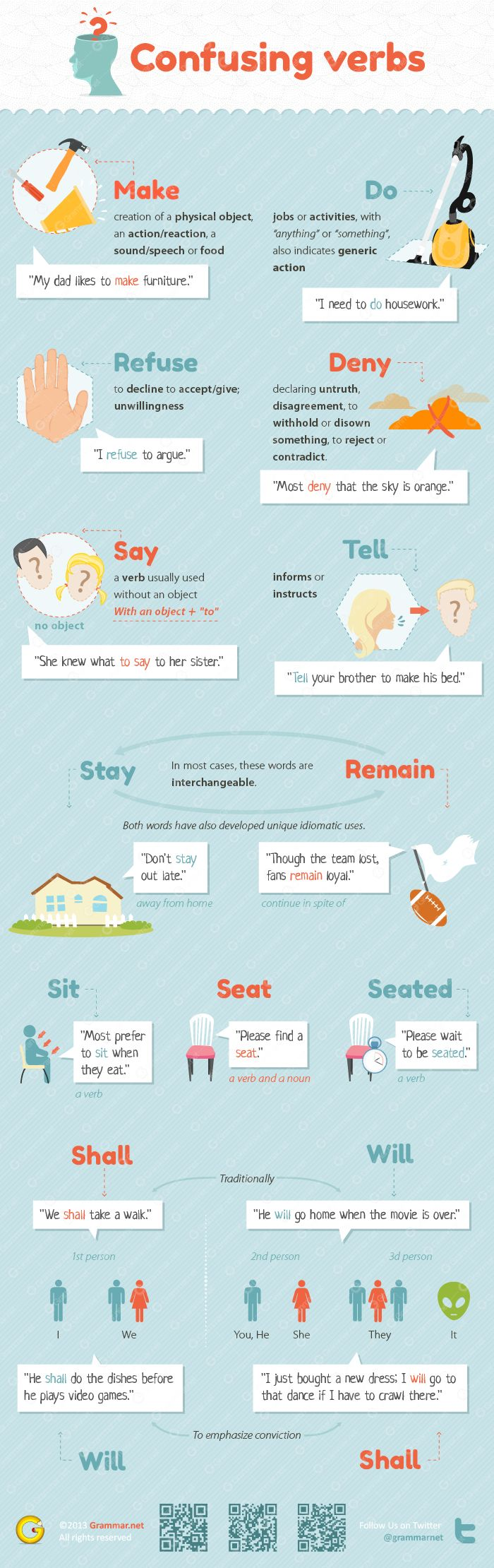 """15 Confusing Verbs in English"" (#INFOGRAPHIC) #ESL #ELL #ELD"