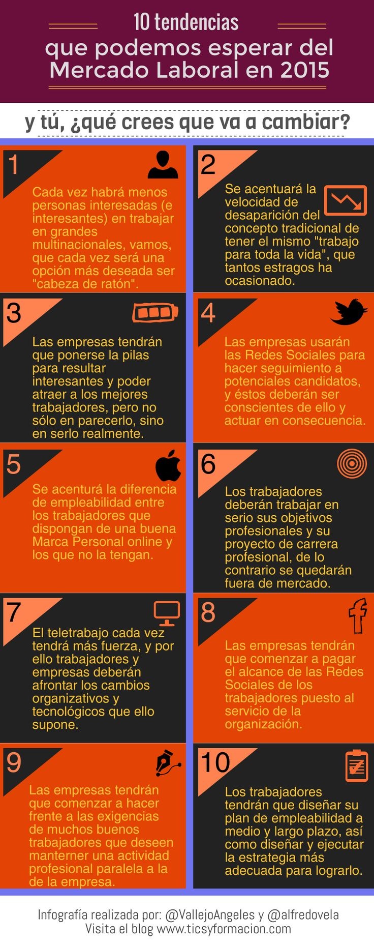 10 tendencias para el Mercado Laboral en 2015. #Empleo #Trabajo #Infografia