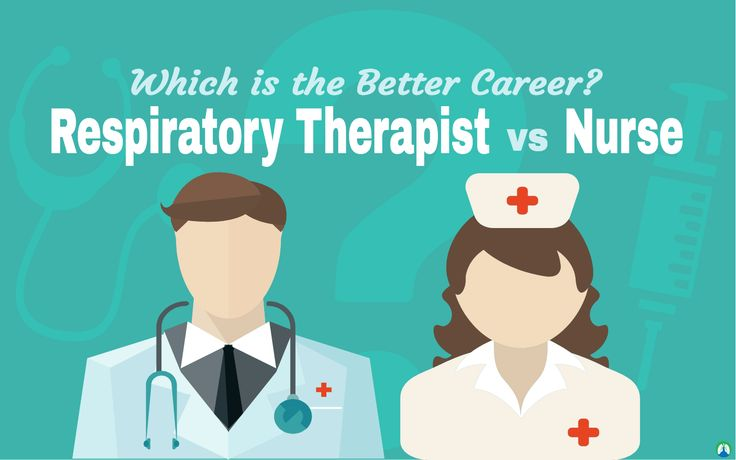 Best Shoes for Respiratory Therapists Medical Pinterest - respiratory therapist job description