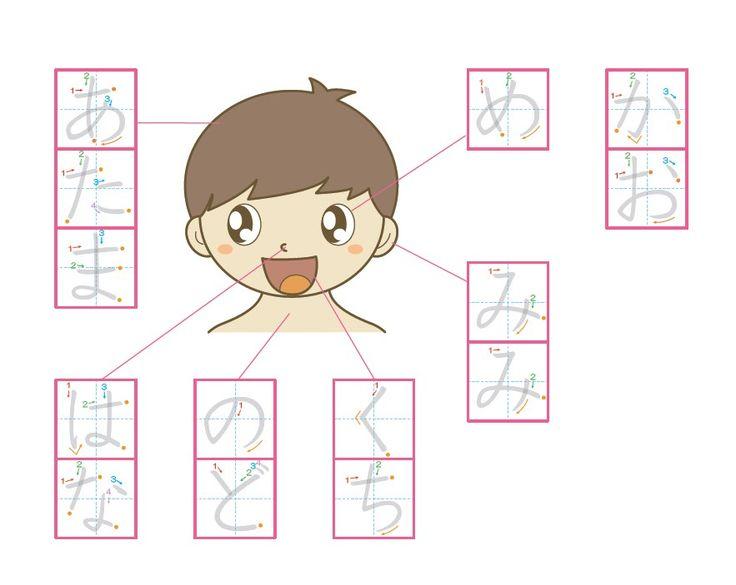 Japanese Language: hiragana tutorials for the face (かお)
