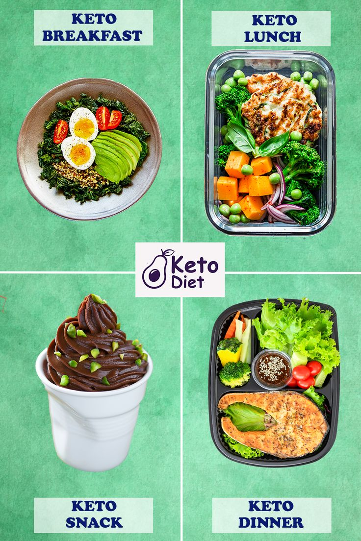 Keto Is The Key To Build An Aesthetic Physique Right