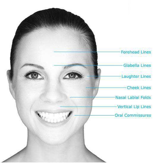 Practical Neck And Facial Strengthening Gymnastics For A Non-Surgical Facelift
