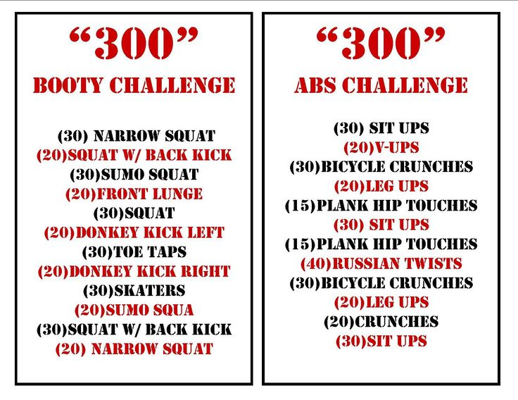 300 abs challenge - Google Search