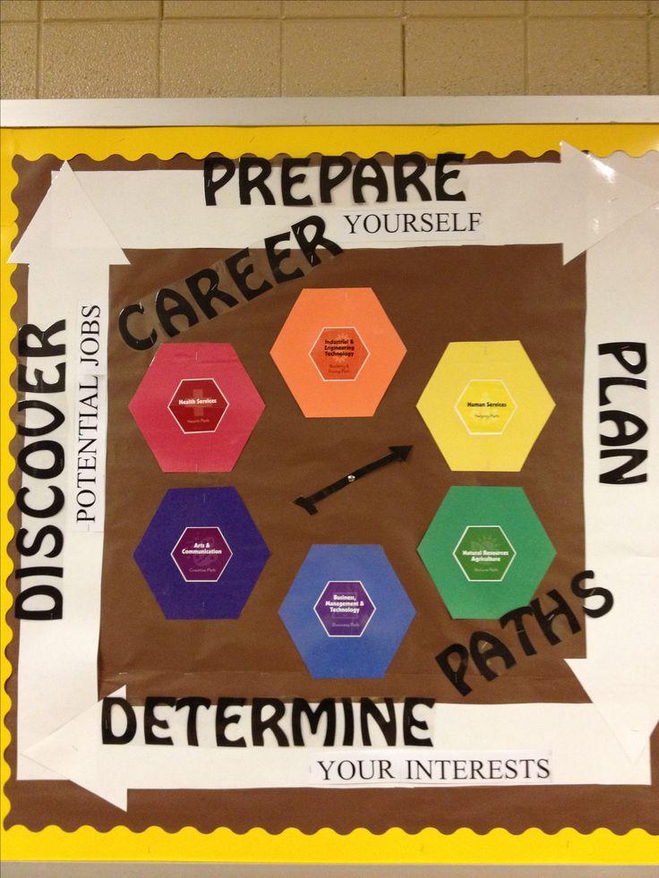 6 career paths bulletin board