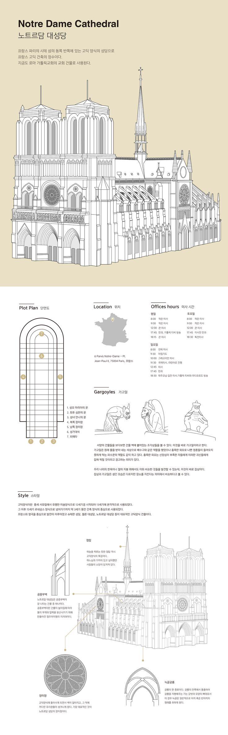 Lee Yun Ji | Cathedral of Notre-Dame de Paris