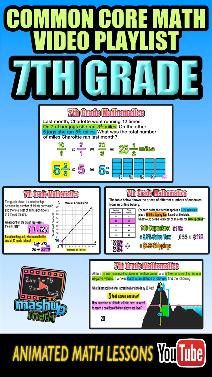 17 best images about awesome math videos on pinterest equation 8th grade math and geometry. Black Bedroom Furniture Sets. Home Design Ideas