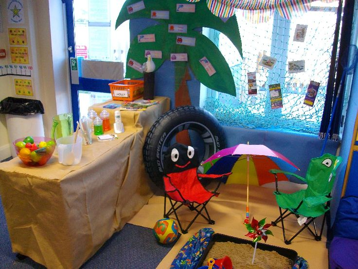 Beach Bar role-play area classroom display photo - Photo gallery - SparkleBox