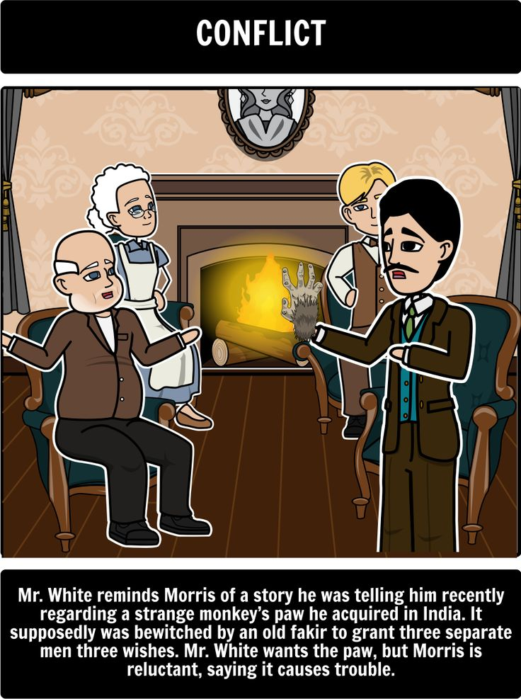 The Monkey's Paw - The Monkey's Paw Summary: A common use for Storyboard That is to help students create a plot diagram of the events from a story. Not only is this a great way to teach the parts of the plot, but it reinforces major events and helps students develop greater understanding of literary structures. Here is a close up of the story's conflict.