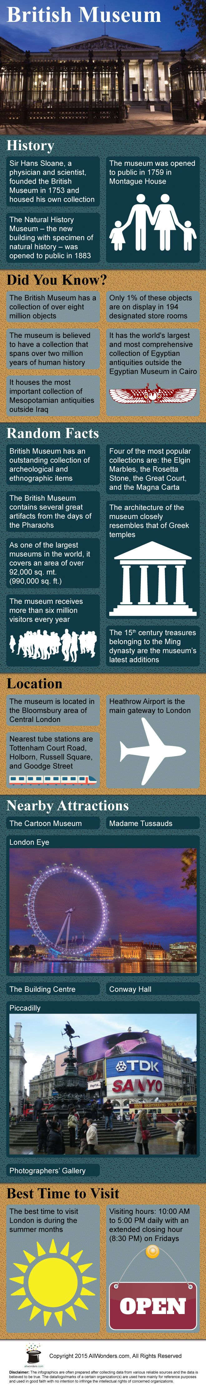 British Museum Infographic Want to see the world and know someone looking to…