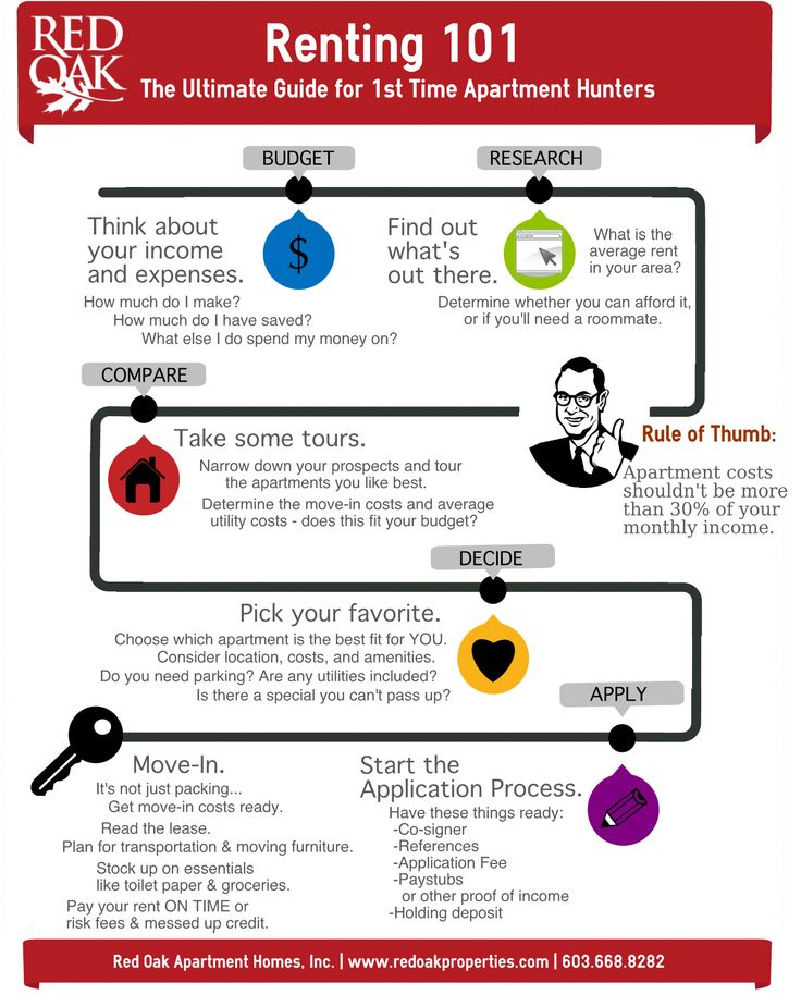 Renting 101: The Ultimate Guide for 1st Time Apartment Hunters [INFOGRAPHIC]  Let Red Oak Apartment Homes help you move into your first apartment home.  We have the best prices, locations and variety.  Lease today!  Call: 603-668-8282.  www.redoakproperties.com  #redoaklife