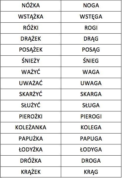 gramatyka klasa 4 test