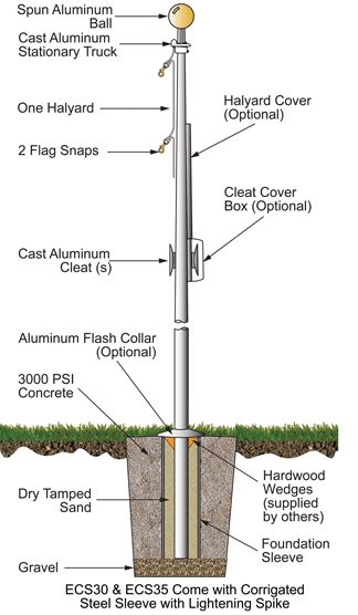 ECM15 Clear Finish Aluminum Flagpole with Standard Accessories