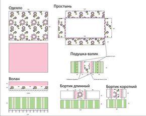 Шитье: бортики в кроватку для девочки (бортики, кроватка, постельное белье, малышам) ФОТО #5