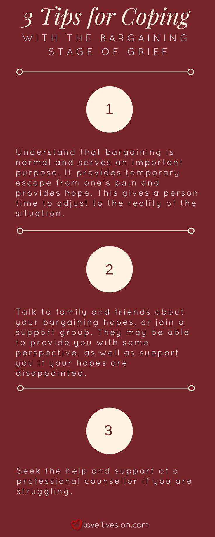 Recognizing the Five Stages in a Relationship