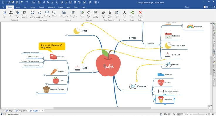 25 best ideas about mind mapping software on pinterest